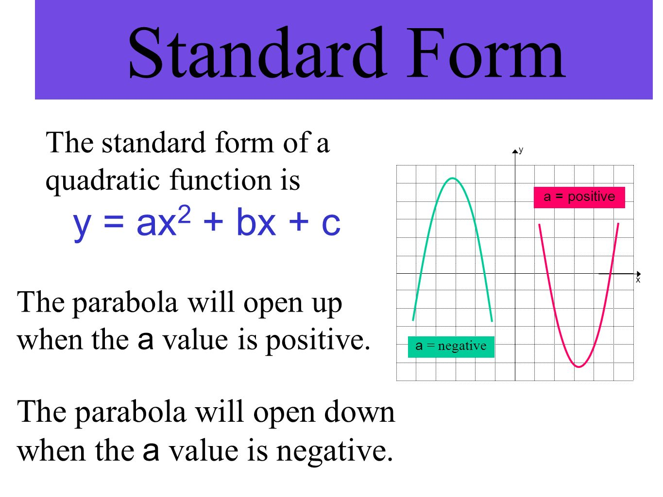 Worksheet Graphing Quadratics In Standard Form