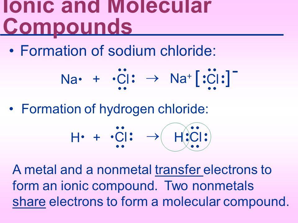 hydrogen compounds
