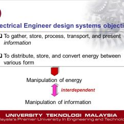 Electrical Wiring Diagram Symbols Ppt Cisco Catalyst 2960 Mechanical And Systems - Download