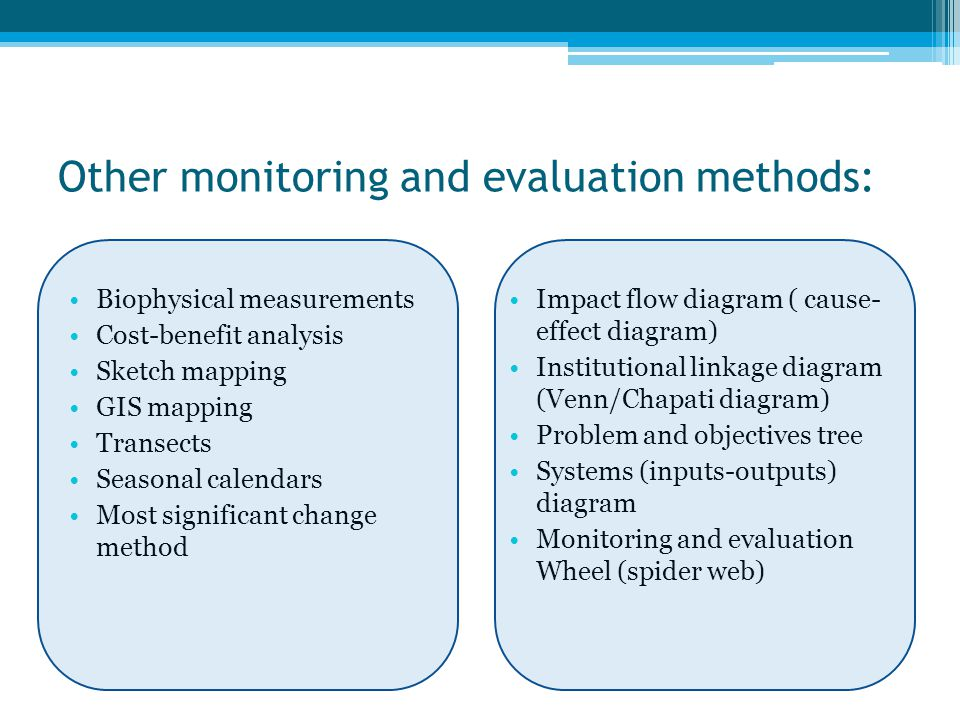 Monitoring And Evaluation Of Health Services Ppt Download