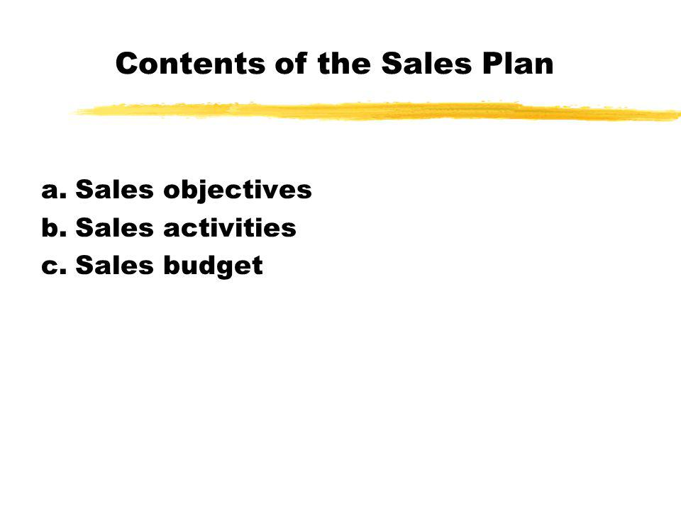 Learning Objectives: Chapter 17 Personal Selling and Sales