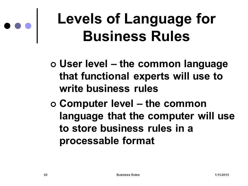 Business Rules © Ed Green Penn State University All Rights