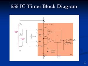 Multivibrators and the 555 Timer  ppt video online download
