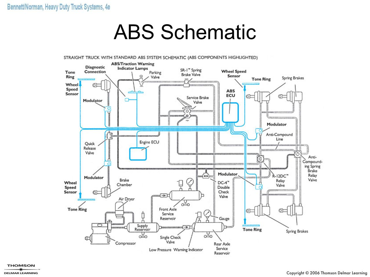 Abs Brake System Diagram. Diagram. Wiring Diagram Images