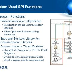 Spur Wiring Diagram 4age 16v Most Used Spi Modules Instrument Index Module Spec - Ppt Video Online Download