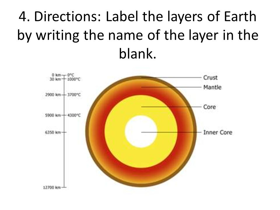 blank diagram of earth s layers signal stat 900 6 wire wiring 2 22797 movieweb