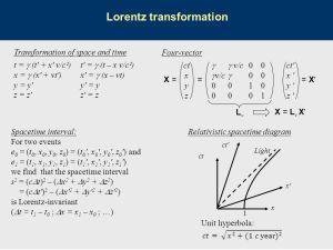 Lorentz transformation  ppt download