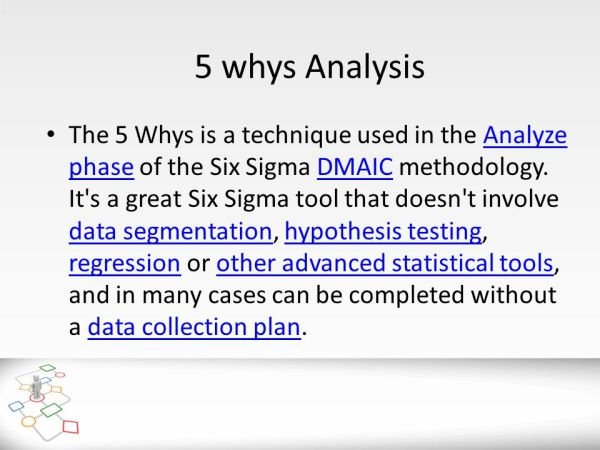 5 Whys Six Sigma – Entertainment and sport