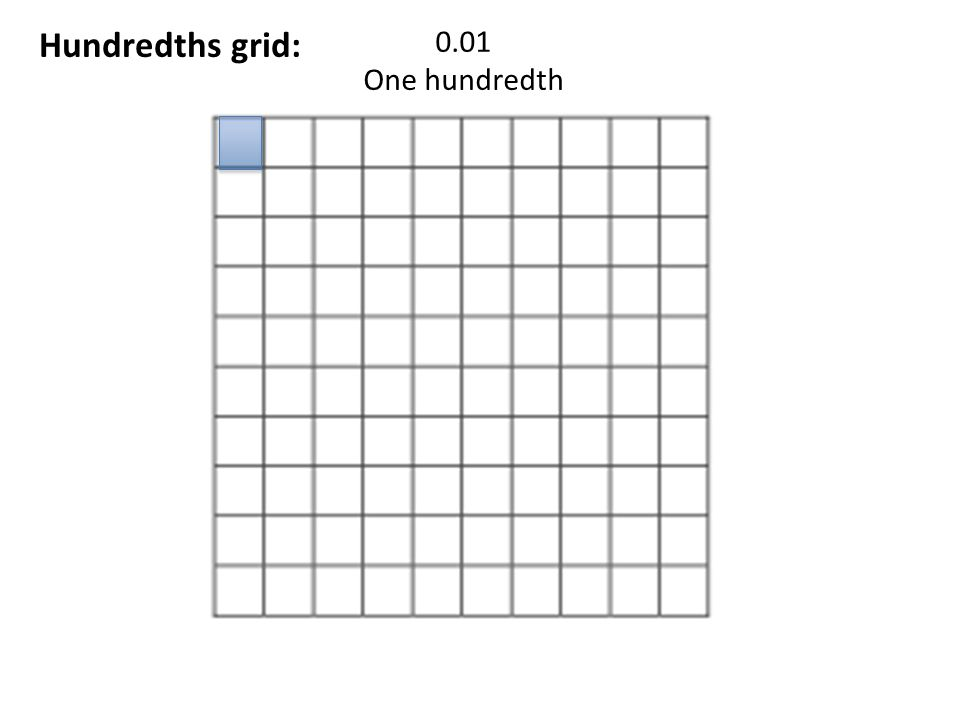 1 One whole. A decimal is a part of one whole A grid is a