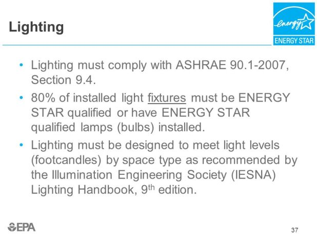 iesna recommended light levels | Decoratinghome co