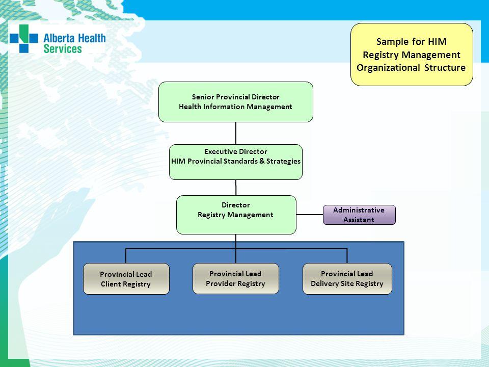 Workforce Transformation Health Information Management Alberta Health Services Kathleen Addison
