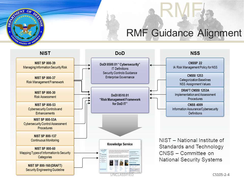 Information Security And Risk Management