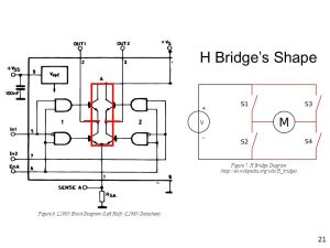 DC otor & H Bridge ppt download