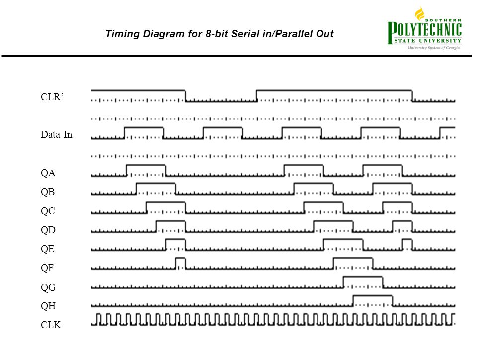 parallel in out shift register timing diagram electron dot boron step 1: state diagram. - ppt video online download