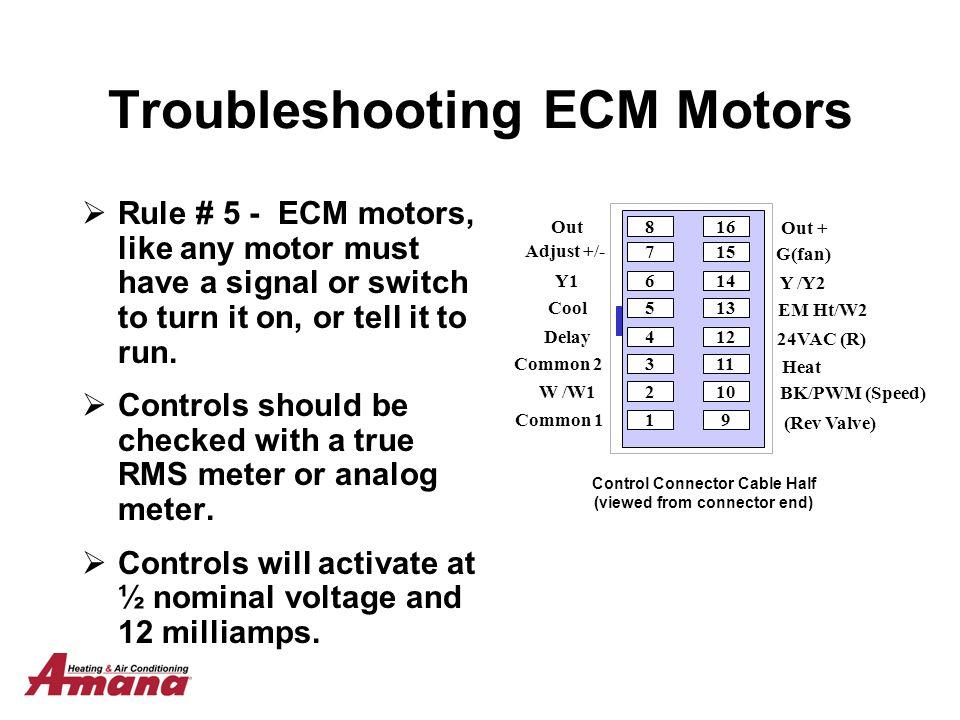 How Ecm Motors Work