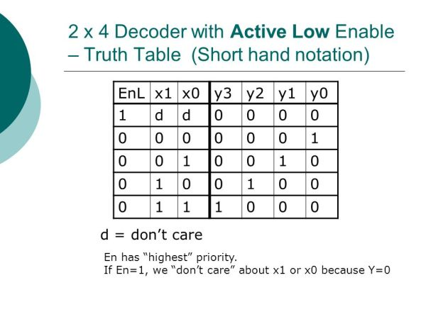 Modular Combinational Logic ppt video online download