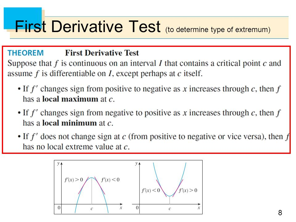 Relationship Between First And Second Derivative