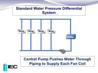 Central Heating Pipe Sizing