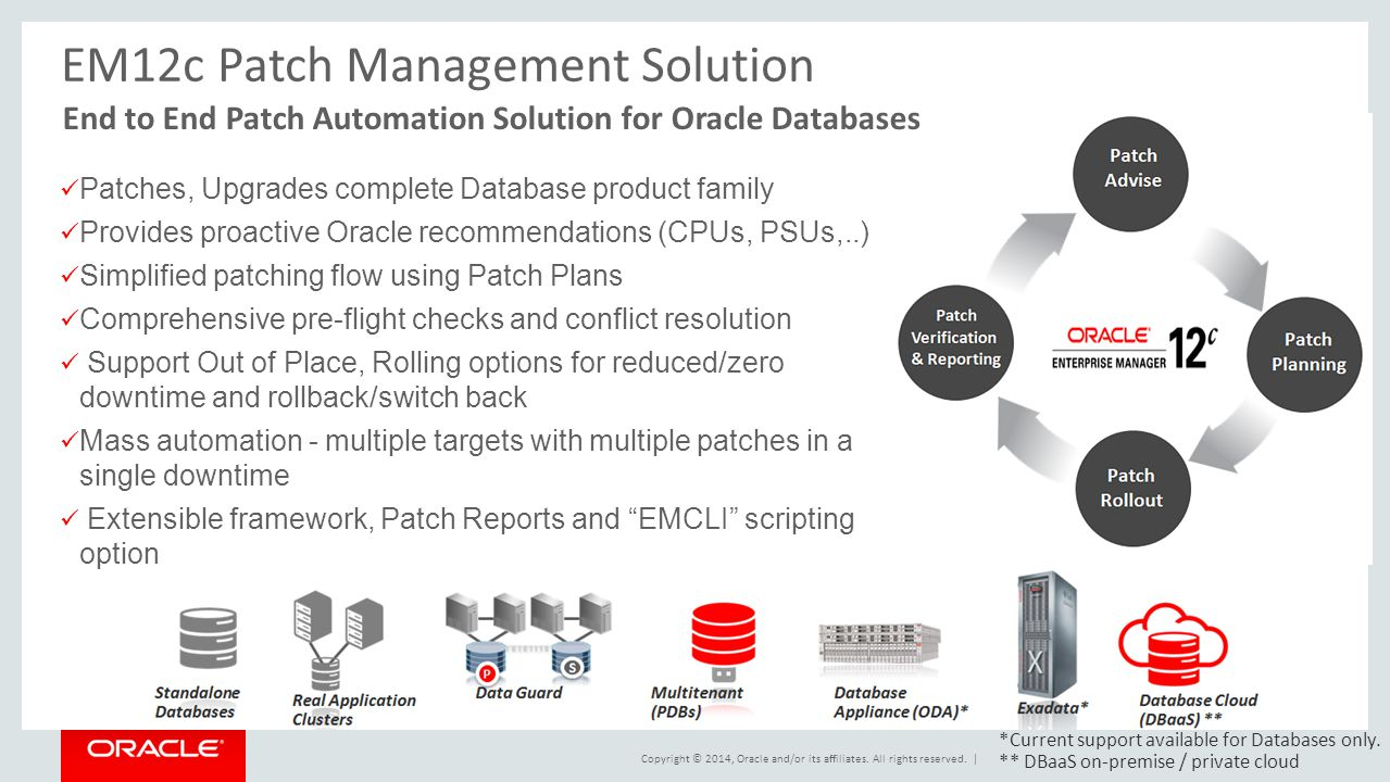 Oracle Database Patching Best Practices Ii  Ppt Download