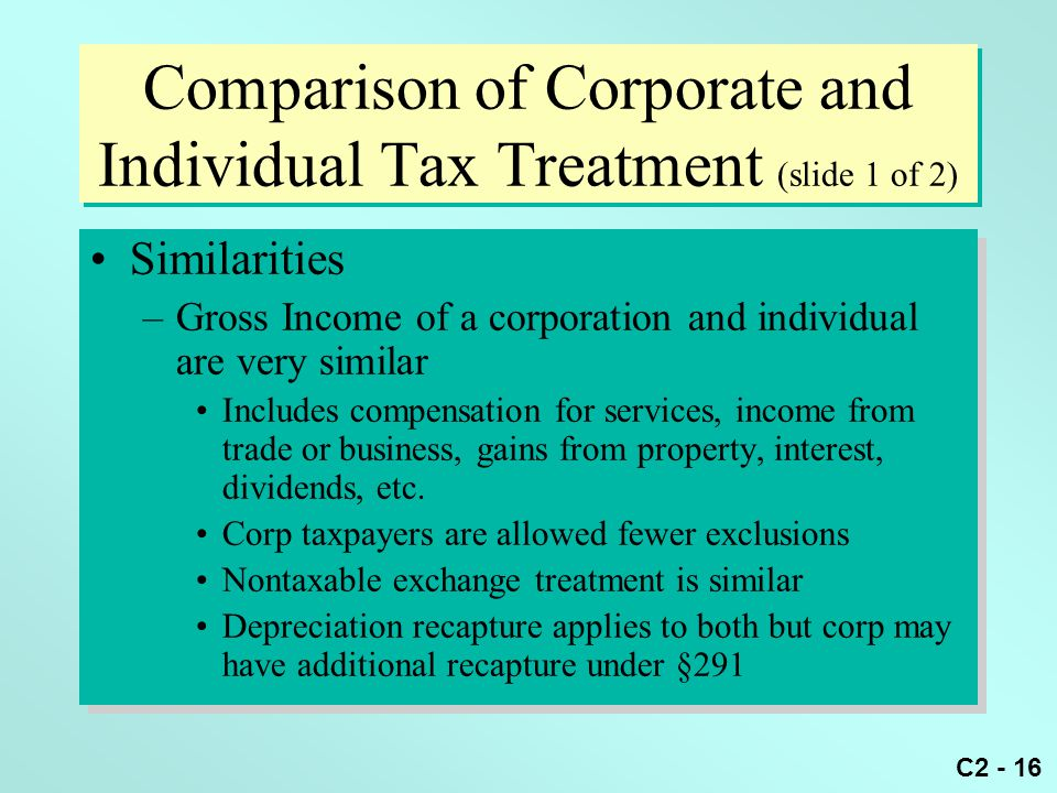 Chapter 2 Corporations Introduction Operating Rules