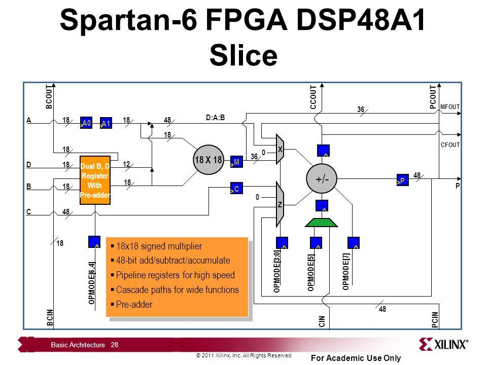 spartan cj5 wiring diagram electrical wiring diagrams rh wiringforall today