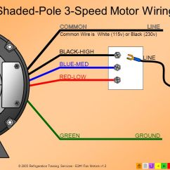 3 Speed Ceiling Fan Switch Wiring Diagram Bt Telephone Socket E2 Motors And Motor Starting (modified) - Ppt Video Online Download