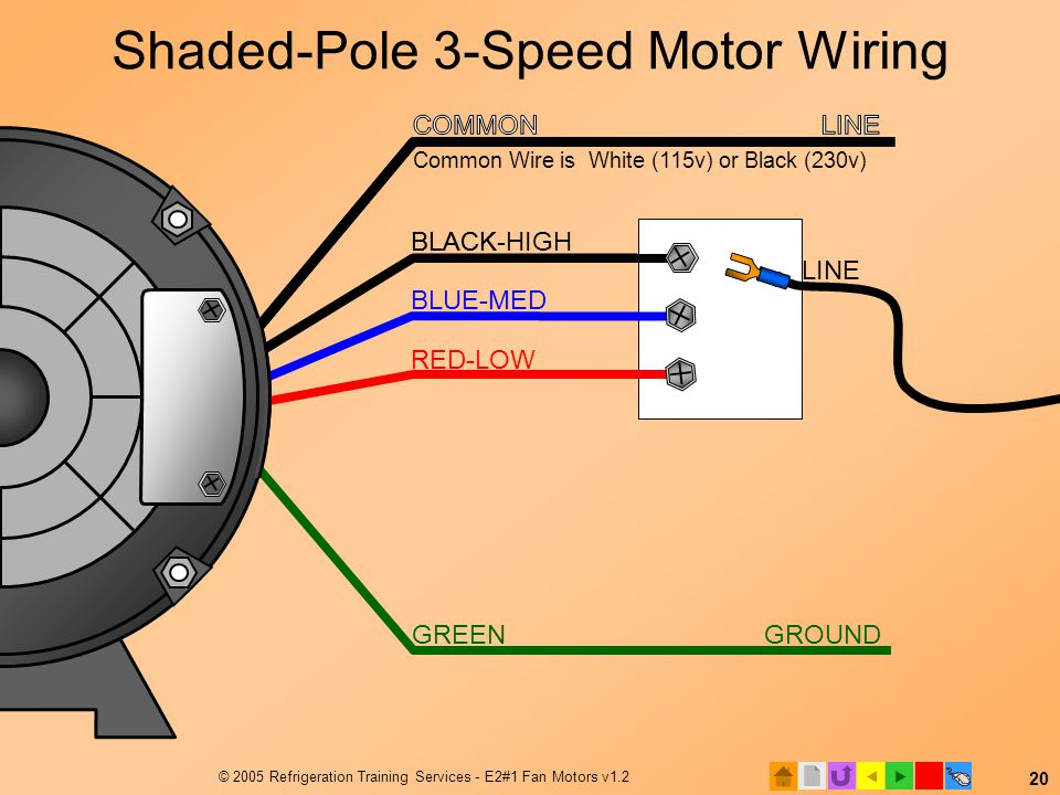wiring diagram of a ceiling fan athens and sparta venn e2 motors motor starting (modified) - ppt video online download