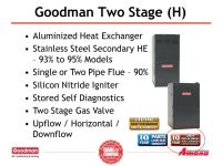 Goodman and Amana Furnace Orientation. - ppt video online ...