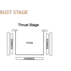 Stage Directions Diagram Renault Megane Mk3 Radio Wiring Introduction To Theatre - Ppt Video Online Download