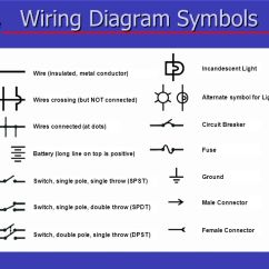 Wiring Diagram Circuit Breaker Symbol Wireless Network Topology Electrical Practices - Ppt Video Online Download