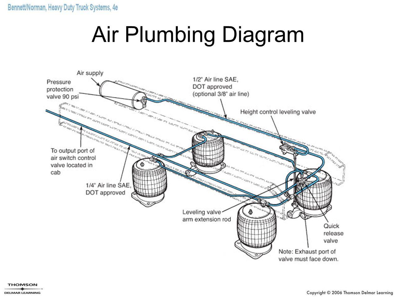 Semi Air Bag Schematic   Wiring Diagram Air Bag Pressor Wiring Diagram on