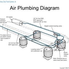 Airbag Suspension Wiring Diagram Schema For Hospital Management System Chapter 26 Systems Ppt Video Online Download