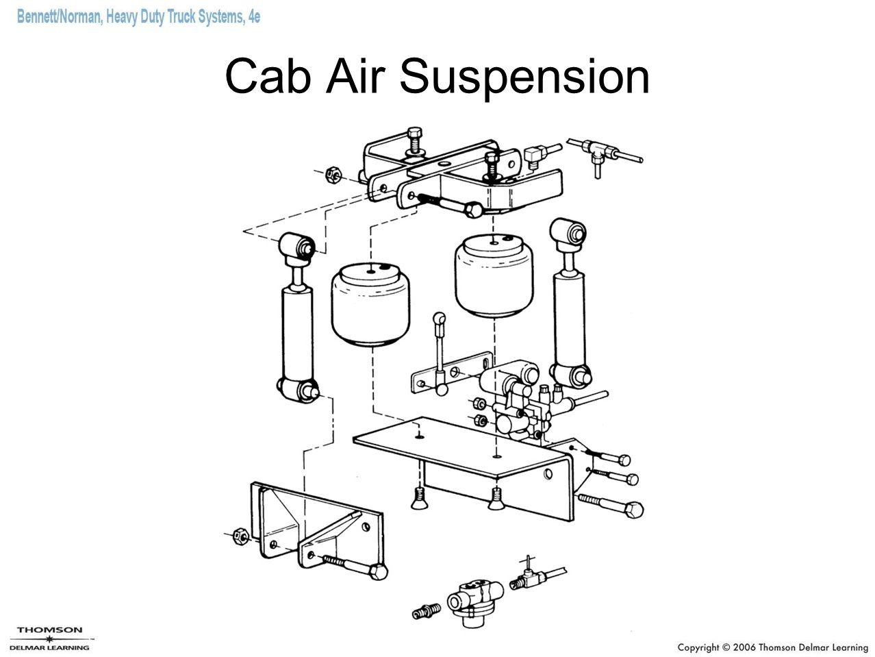 Air Ride Plumbing Diagram