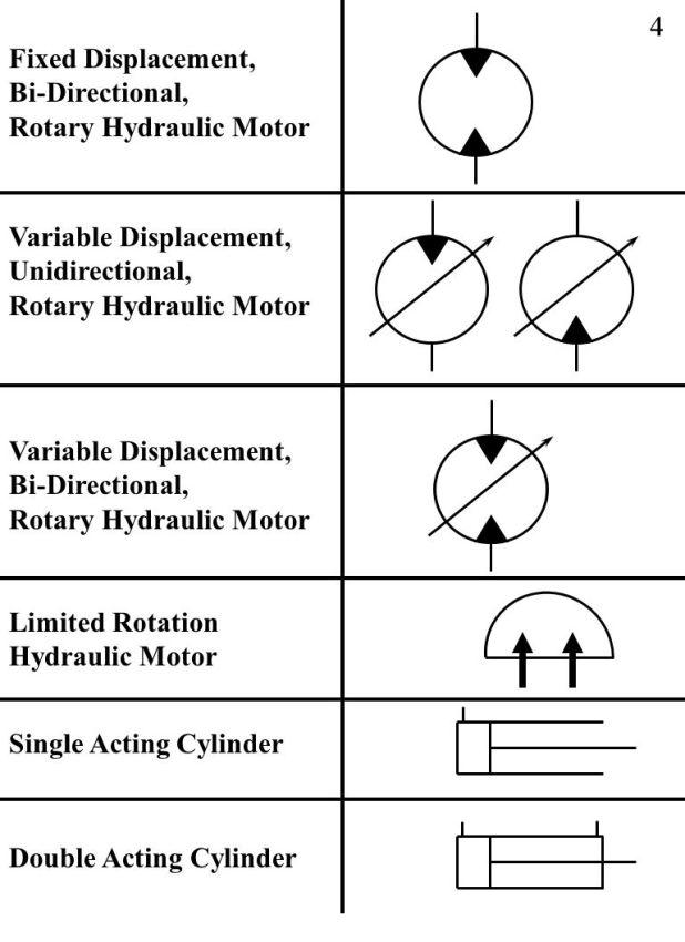 hydraulic motor symbol