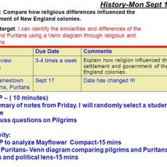Pilgrims Vs Puritans Venn Diagram Uk Domestic Wiring Symbols History Mon Sept 14 2015 Warm Up 10 Minutes 1 Summary Of Notes From Friday I Will Randomly Select A Student To Share 2 Discuss Questions On