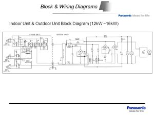 AirtoWater Heatpump Product Training  ppt download
