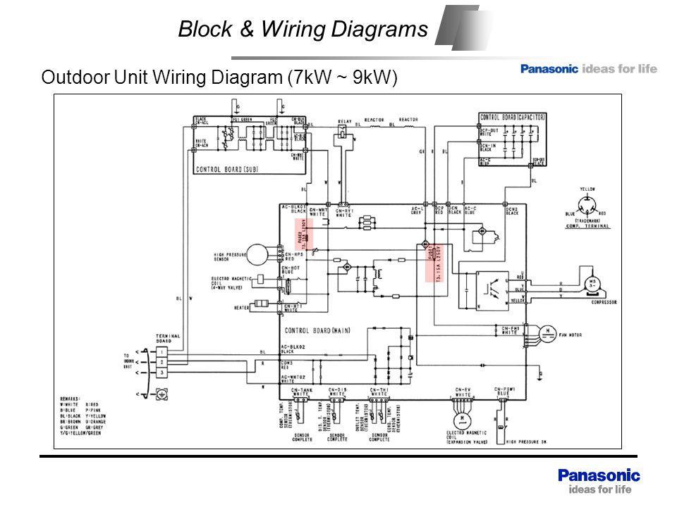 ac outdoor unit wiring diagram outdoor free printable wiring diagrams