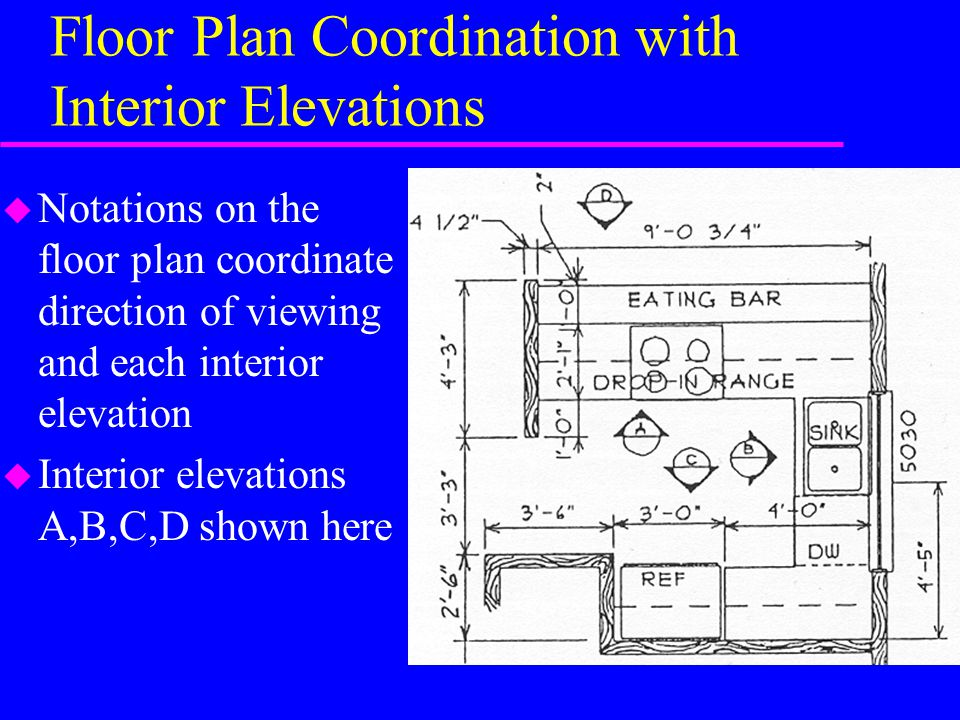 kitchen base cabinet dimensions yellow towels interior elevations. - ppt video online download