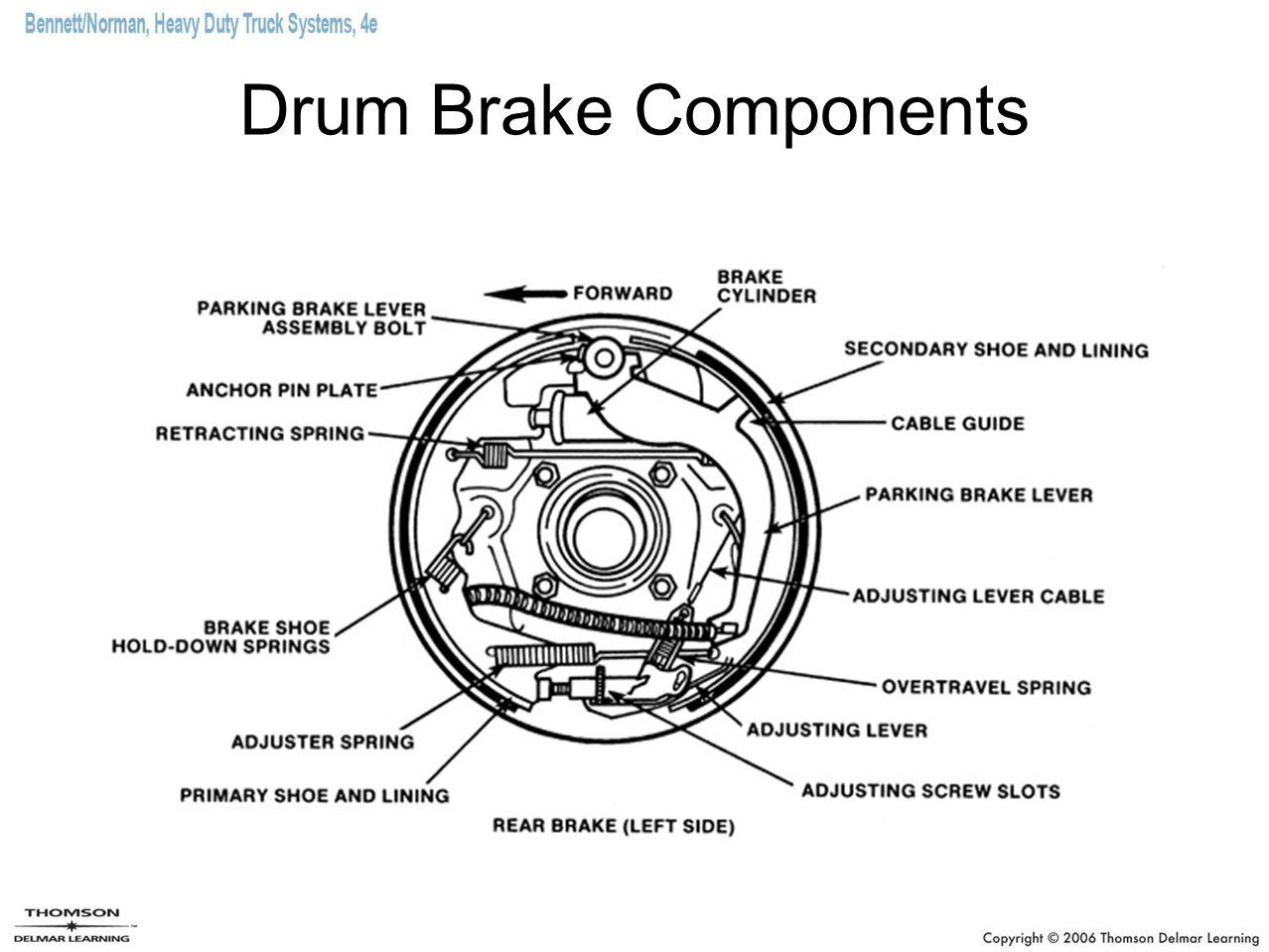 Heavy Duty Brake Shoe Identification