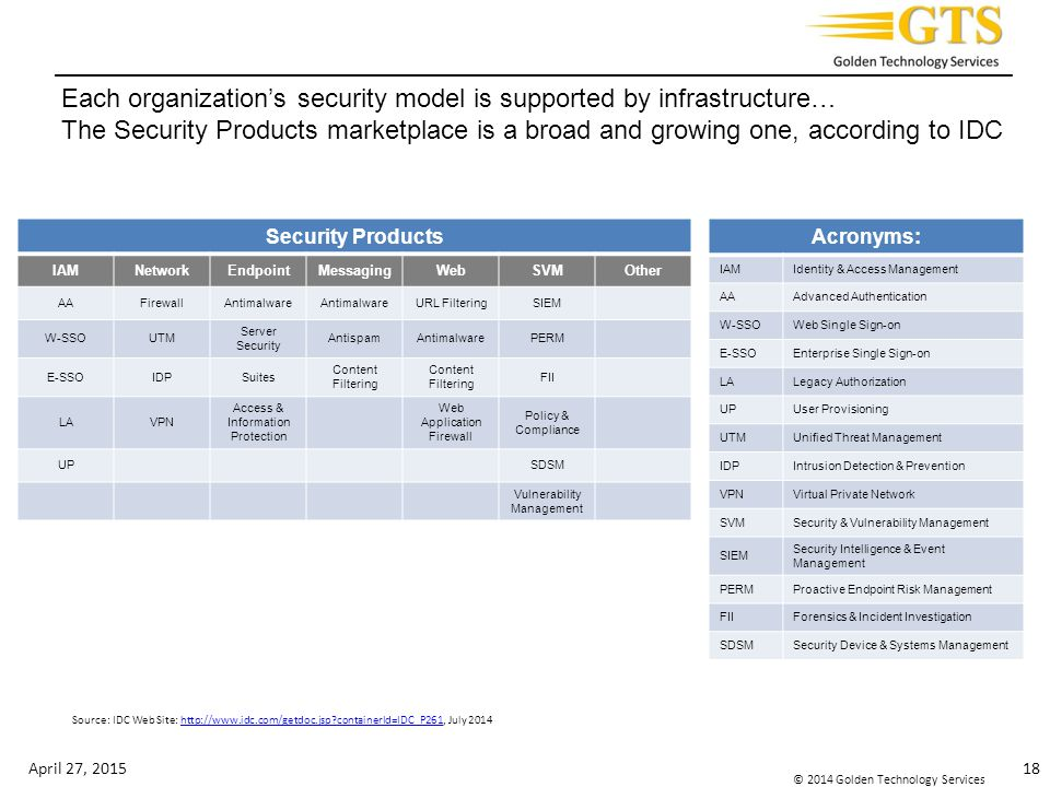 Content Security Policy Kaspersky