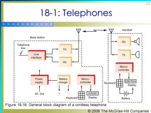 Principles of Electronic Communication Systems  ppt download