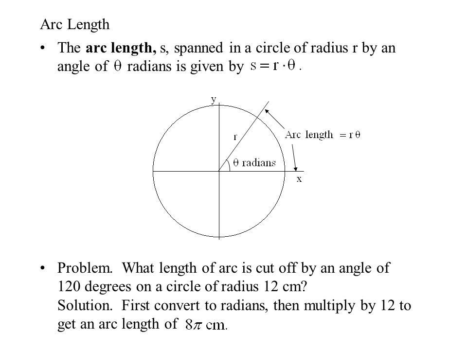 The Arc Length Spanned, Or Cut Off, By An Angle Is Shown