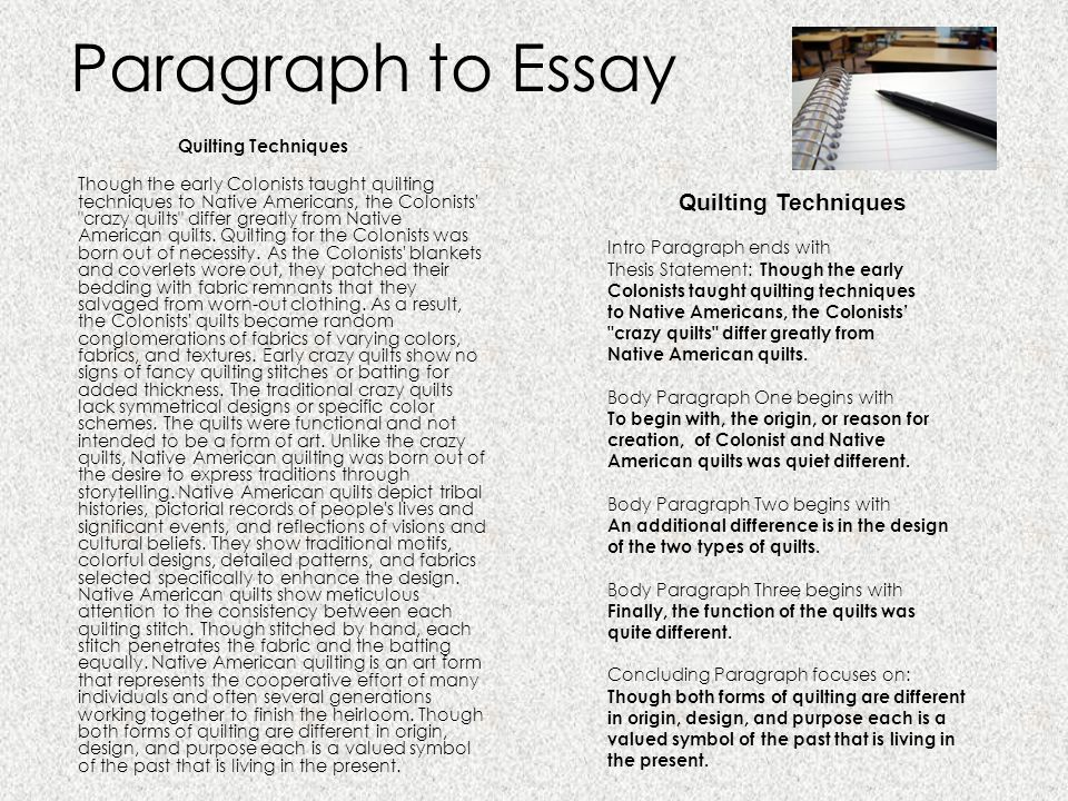 Native American Essay Writing Essays Ppt New World Plays Essay Lined