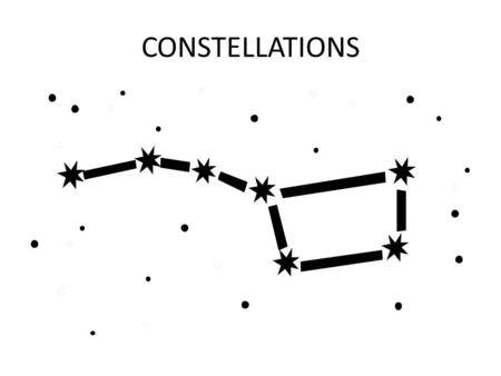 Constellations What is a constellation?. A constellation