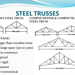 Truss Tension And Compression Diagram 2006 Nissan Maxima Engine Roofing. - Ppt Video Online Download