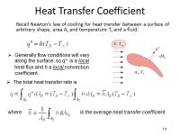 Heat Transfer Coefficient Pipe - Acpfoto