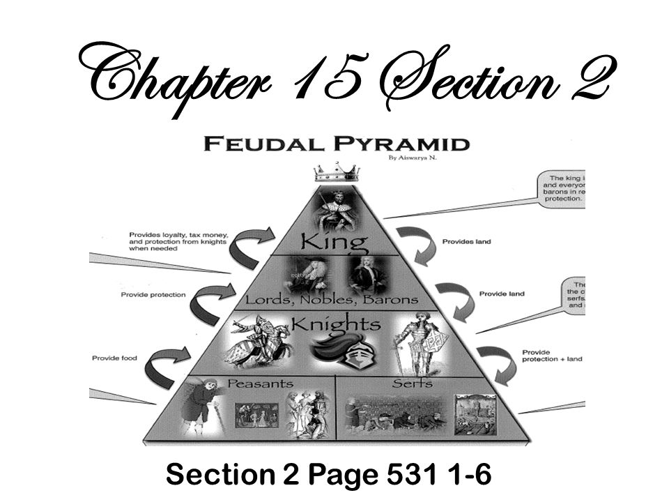Chapter 15 Section 2 Section 2 Page ppt download