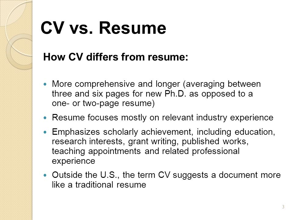 CVs and Cover Letters Veronica Perrigan Becky Weir  ppt video online download