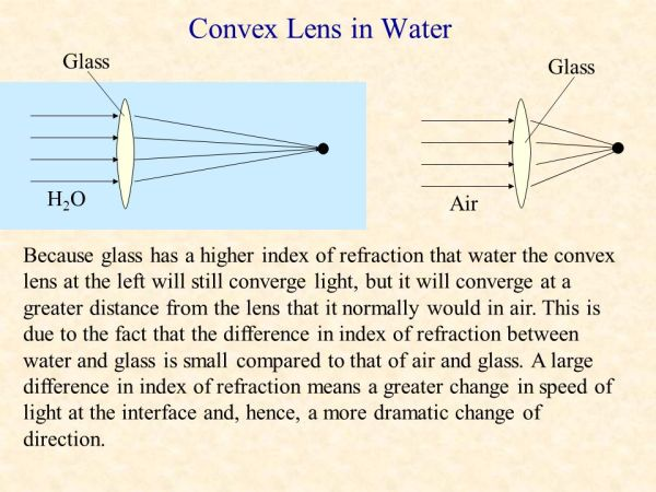 Optics Reflection Diffuse reflection Refraction Index of