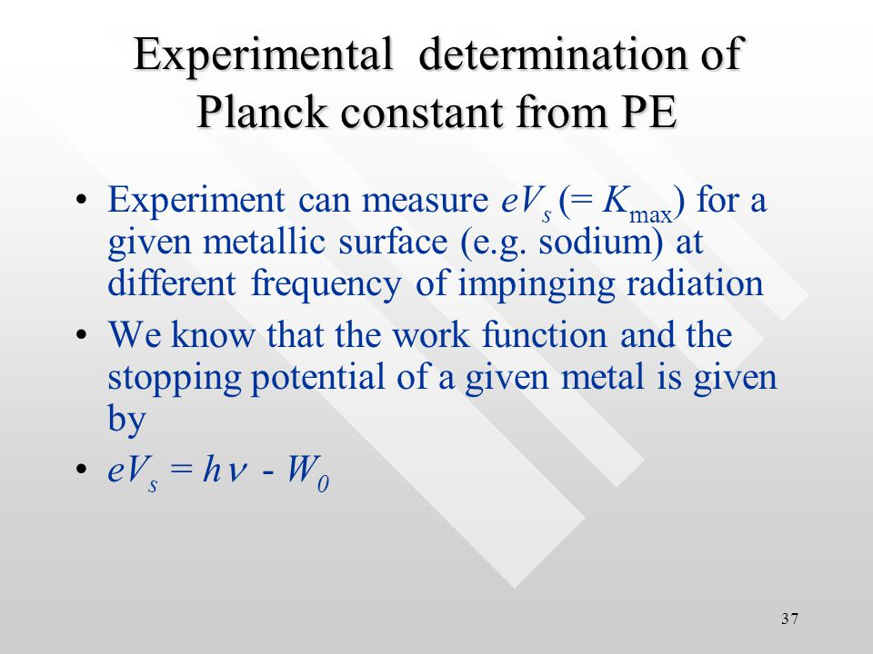 EXPERIMENTAL EVIDENCES FOR PARTICLELIKE PROPERTIES OF